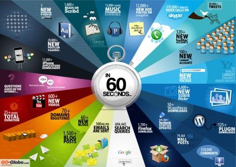60sec-internet